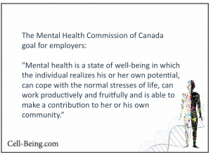 Dealing with Depression mental Health Canada Best In Corporate Health