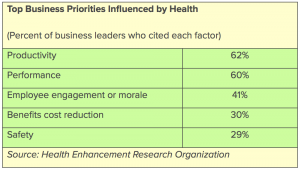 Employee Assistance Programs Best In Corporate Health