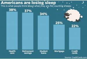 financial stress in wellness programs BestInCorporateHealth.com
