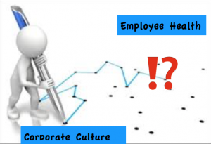 Employee Journey Mapping Best in Corporate Health