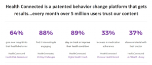 Digital health and wellness platform part of digital health plus Best in Corporate Health