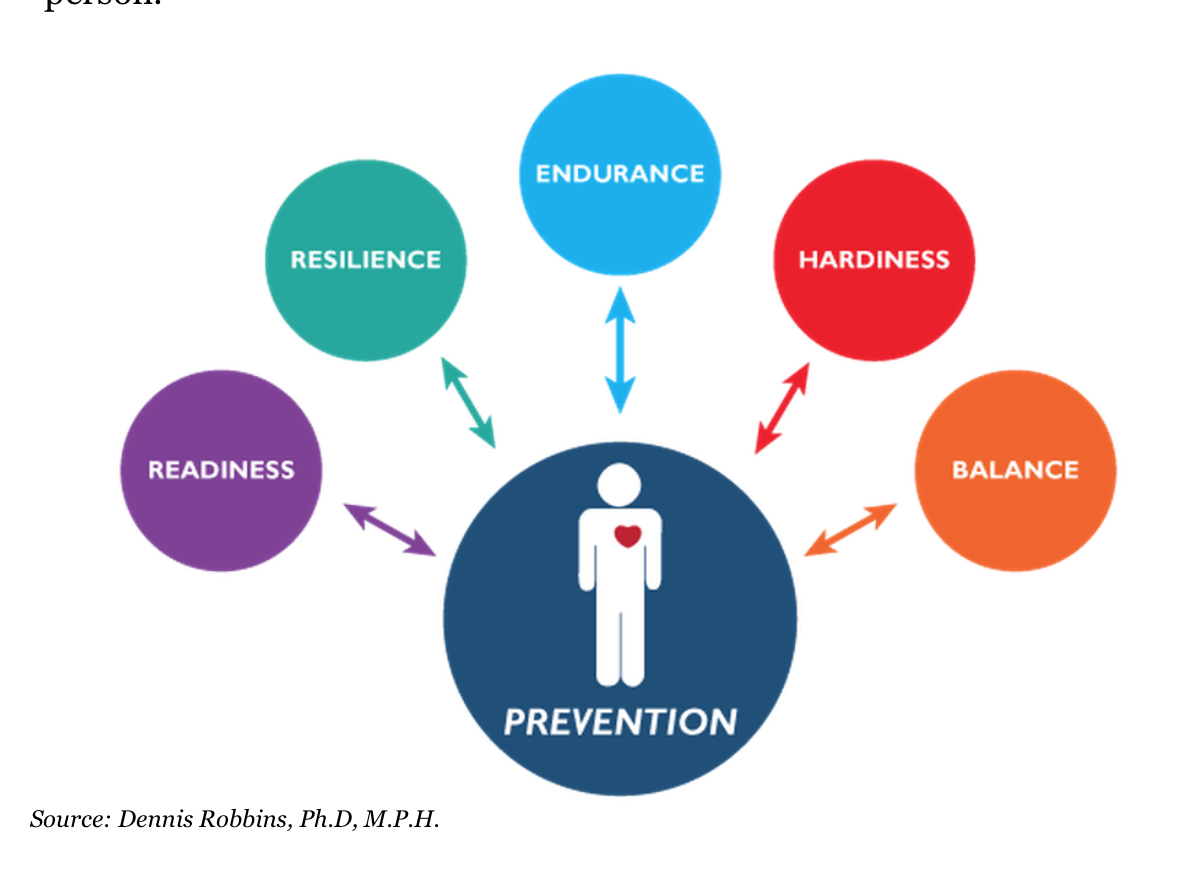 Dennis Robbins person centricity Best In Corporate Health