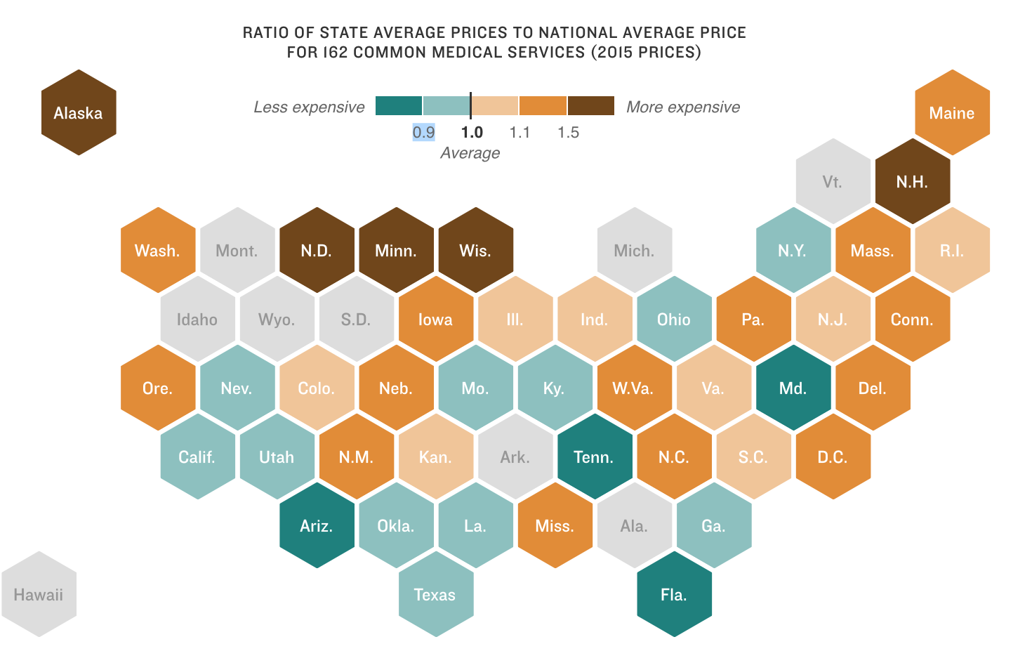 medical procedure costs across the US